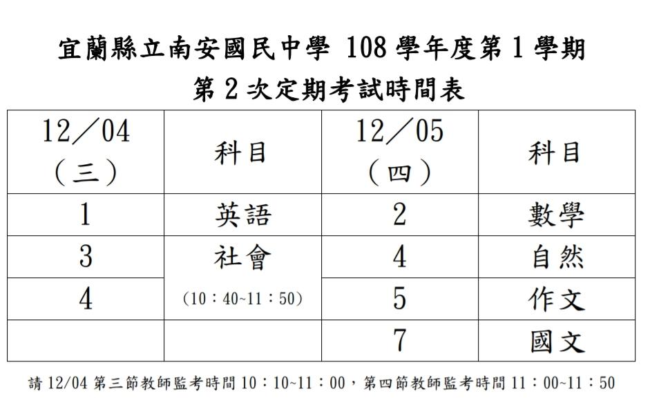 108學年度第1學期第2次定期考試時間表